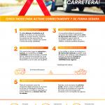 ¡Operación retorno!Cinco pasos para actuar correctamente ante una avería
