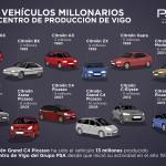 13 MILIONS DE VEHICLES PRODUÏTS AL CENTRE DE VIGO