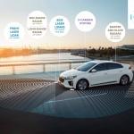 HYUNDAI MOTOR S'ASSOCIA AMB AURORA PER DESENVOLUPAR VEHICLES AUTÒNOMS DE NIVELL 4 PARA 2021