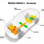 Estreno mundial en Ginebra: el prototipo ŠKODA VISION X combina propulsión de GNC, gasolina y eléctrica