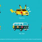 LA CONCENTRACIÓ FurgoVolkswagen ES PREPARA PER A REBRE A MILERS D'AFICIONATS AL SEU 15è ANIVERSARI