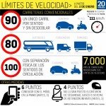 EL CONSELL DE MINISTRES APROVA LA REDUCCIÓ DE LA VELOCITAT EN CARRETERES CONVENCIONALS A 90 KM / H