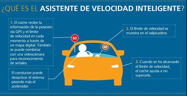 LA VELOCITAT CONTINUA SENT UN DELS PRINCIPALS FACTORS CONCURRENTS DELS ACCIDENTS DE TRÀNSIT
