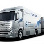 El Hidrógeno Verde permite a Hyundai Hydrogen Mobility e Hydrospider conectar la electricidad con los sectores de la movilidad en Suiza